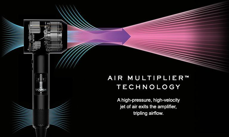 Air Multiplier Technology