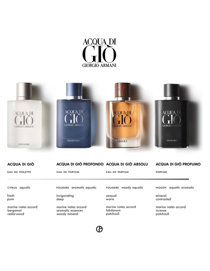 Acqua di Gio Pour Homme Aftershave Balm image 5