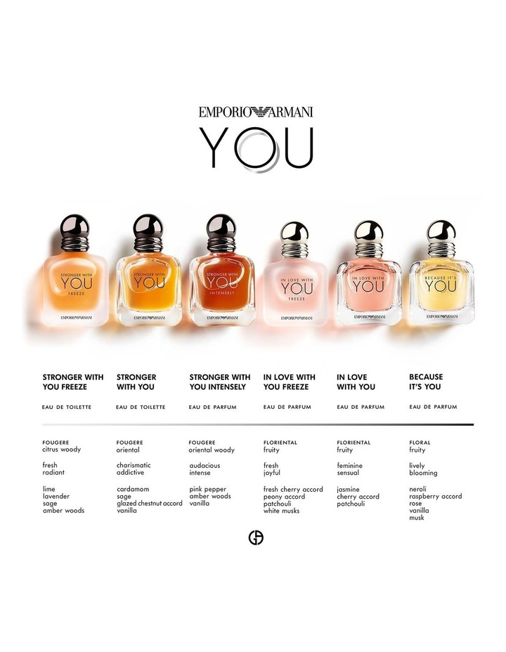 In Love With You Freeze Edp image 6