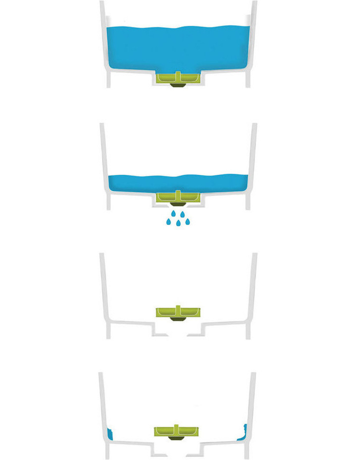 Wash&Drain Washing Up Bowl with Plug - White/Green image 4