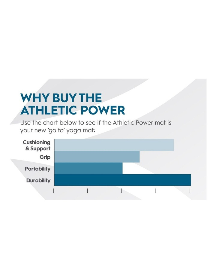 Athletic Power 5mm Yoga Mat in Black image 6