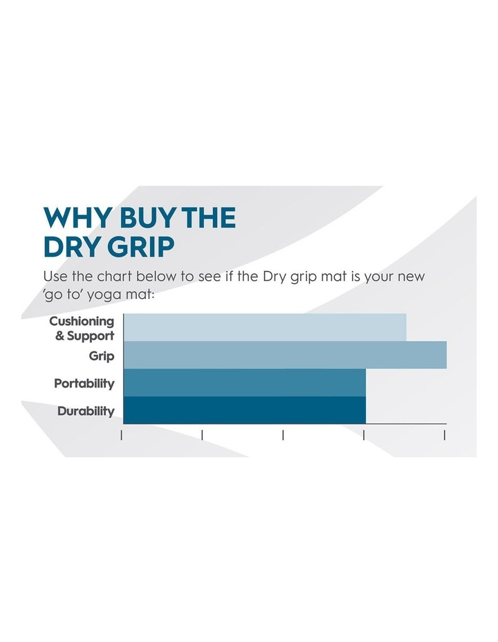 Dry Grip 4mm Yoga Mat in Black image 6
