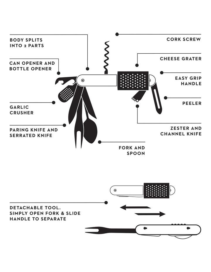 Useful Tools Kitchen Multi-Tool image 5